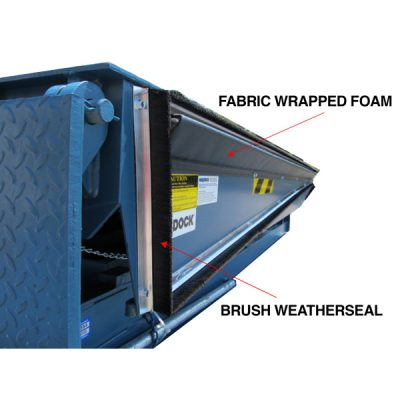 Fabric Wrapped FoamBrush Weatherseal